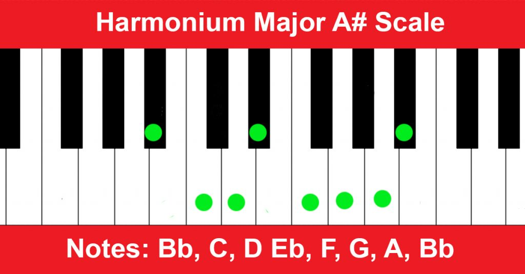 Harmonium Major A# Scale