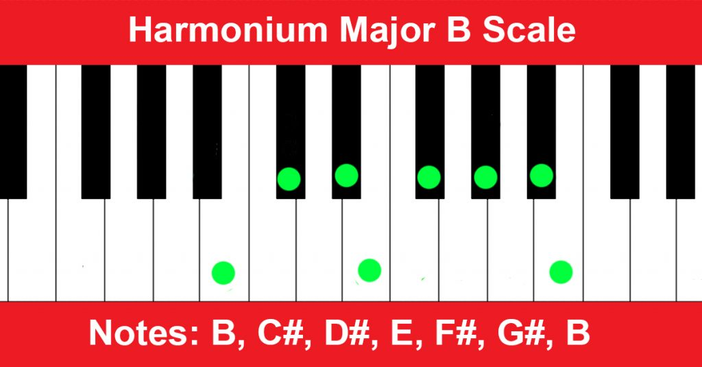 Harmonium Major B Scale