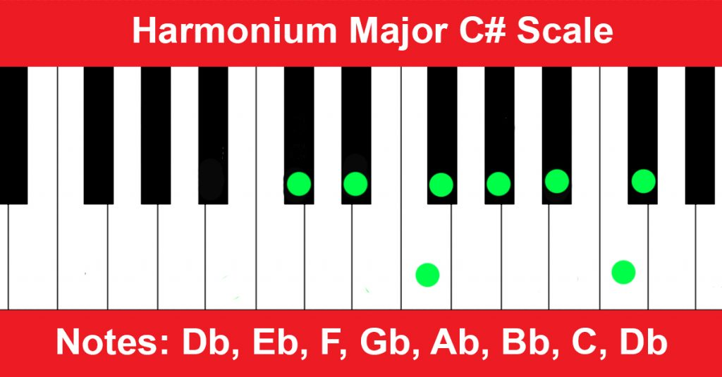 Harmonium Major C# Scale