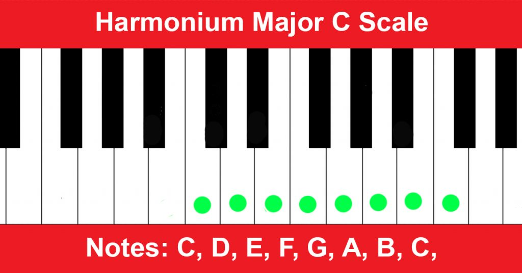 Harmonium Major C Scale