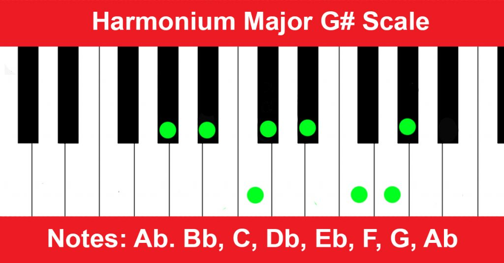 Harmonium Major G# Scale