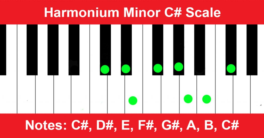 Harmonium Minor C# Scale