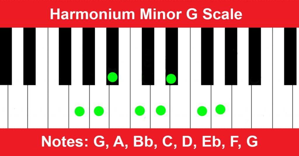 Harmonium Minor G# Scale